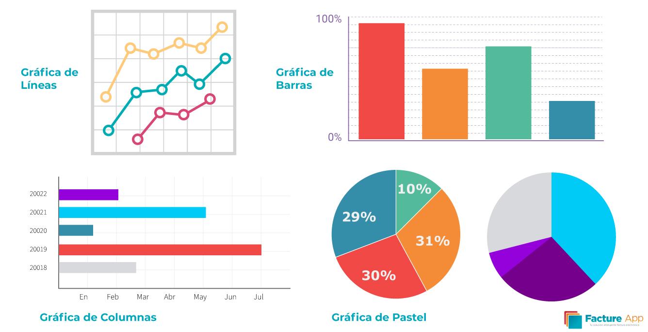 graficas_reporte_FactureApp