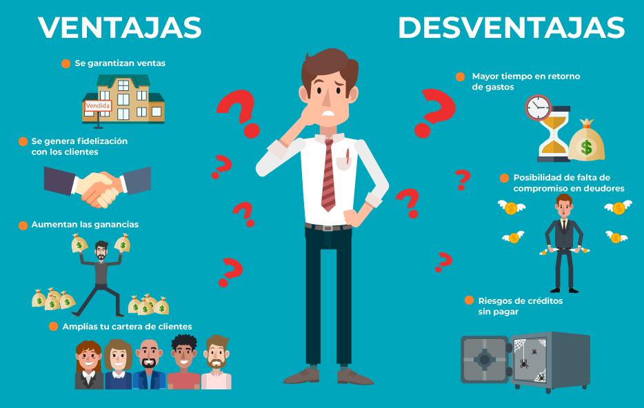 ventajas_desventajas_creditos_FactureApp
